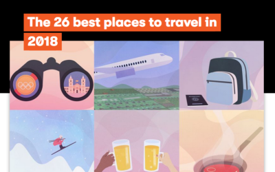 Mic: The 26 Best Places to Travel in 2018